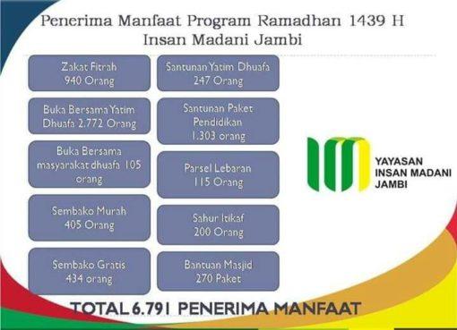 manfaat bulan ramadhan